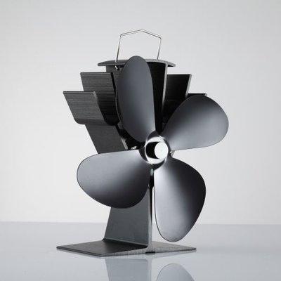Janco de Jong warmte aangedreven ventilator